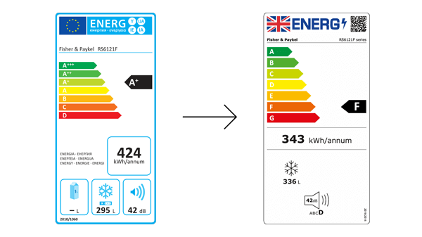 New Energy Label Ratings